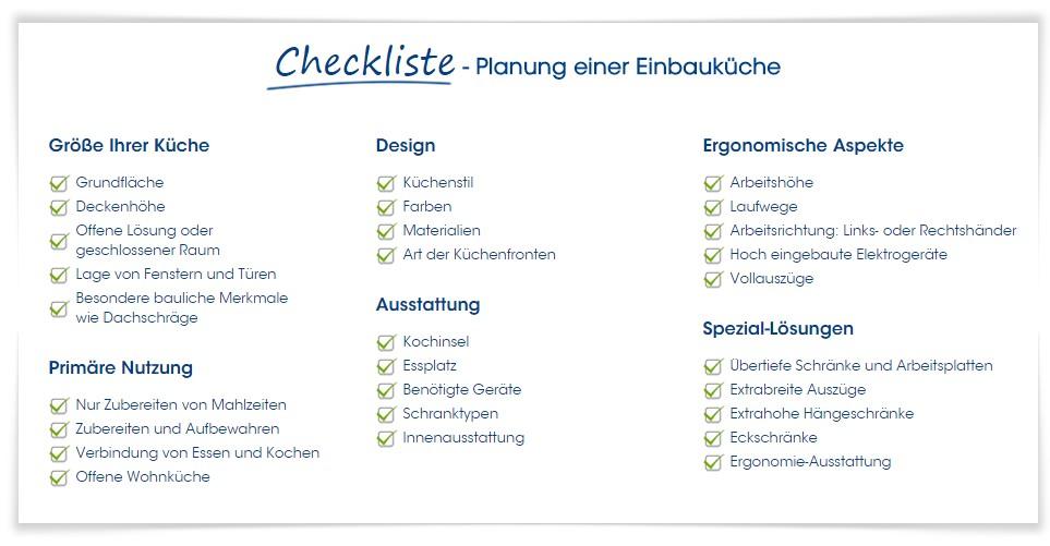 Frühjahrsputz Checkliste planung einbaukueche checkliste deineip de